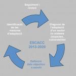 escacc20132020
